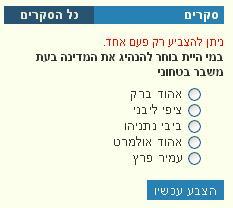ehud-barak-poll.JPG
