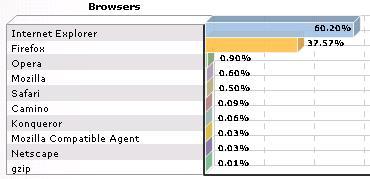 browsers.JPG