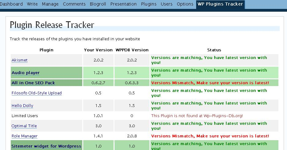 wp-plugin-tracker.JPG
