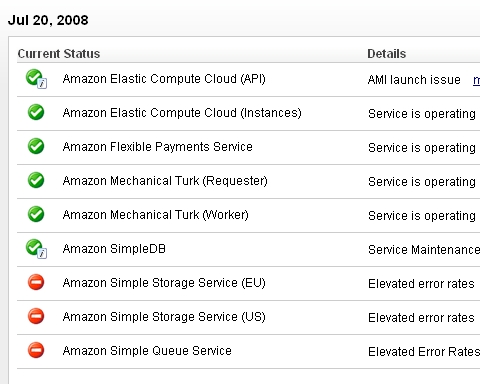amazon-s3-down.png